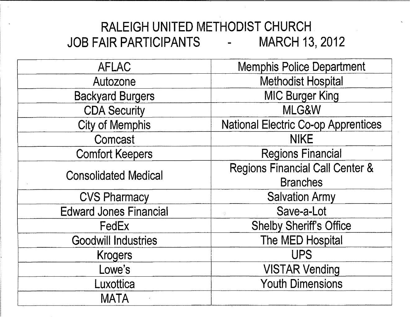 Raleigh United Methodist Church | Job & Career News from the