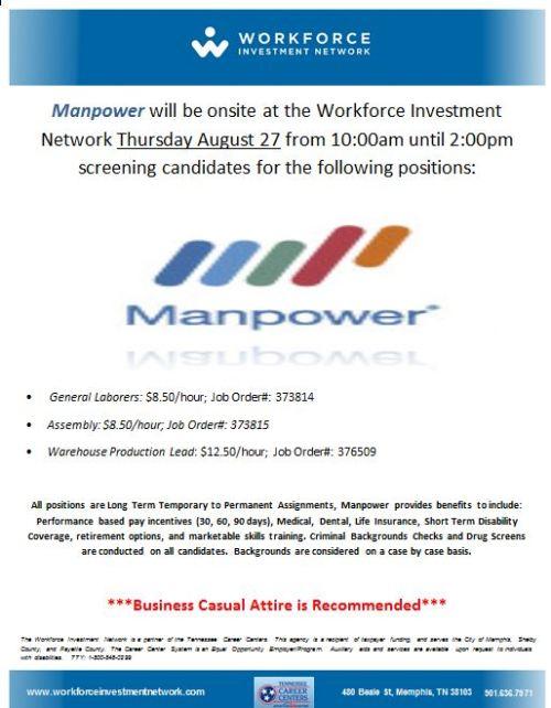 Manpower 8-27
