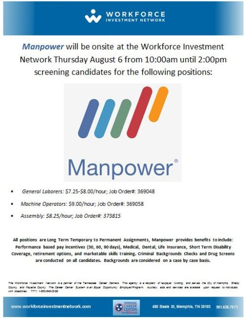 Manpower at WIN 8-6-15